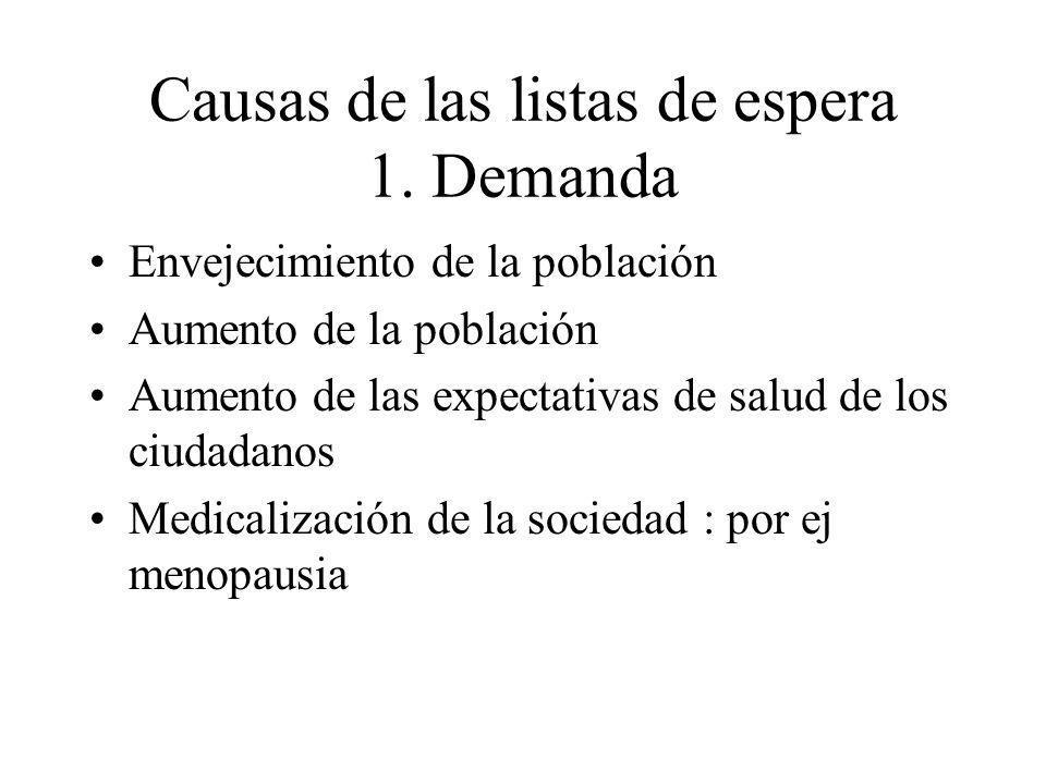 Causas de las listas de espera 1. Demanda Envejecimiento de la población Aumento de la población Aumento de las expectativas de salud de los ciudadano