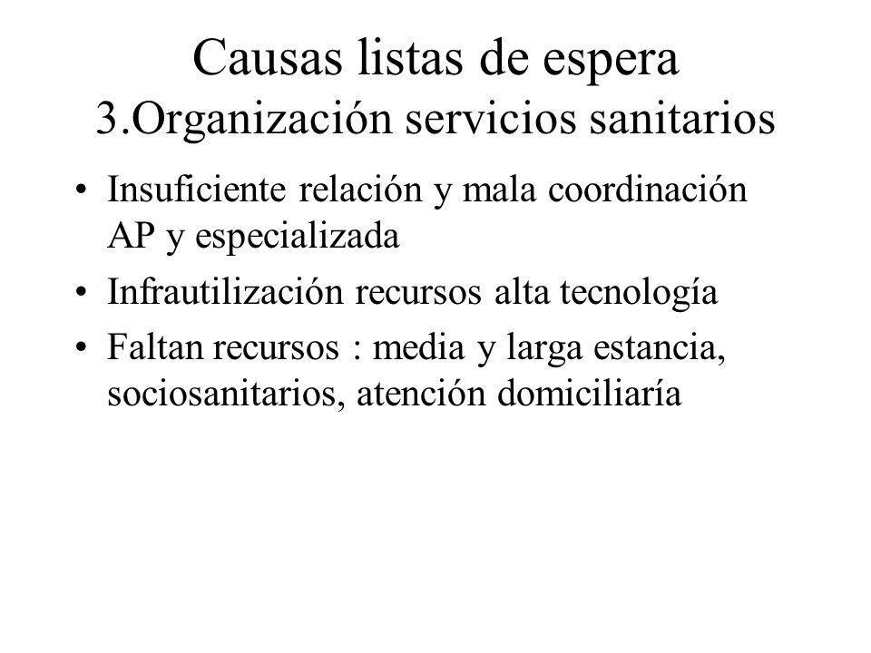 Causas listas de espera 3.Organización servicios sanitarios Insuficiente relación y mala coordinación AP y especializada Infrautilización recursos alt