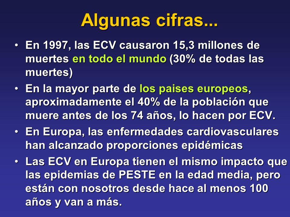 Algunas cifras... En 1997, las ECV causaron 15,3 millones de muertes en todo el mundo (30% de todas las muertes)En 1997, las ECV causaron 15,3 millone