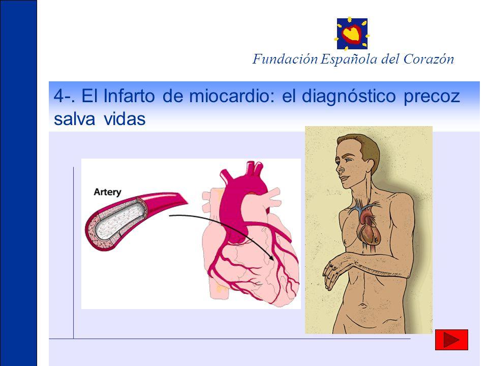 Fundación Española del Corazón 4-. El Infarto de miocardio: el diagnóstico precoz salva vidas