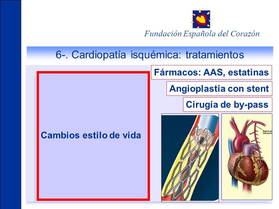 Fundación Española del Corazón Angioplastia con stent Cirugía de by-pass 6-. Cardiopatía isquémica: tratamientos Fármacos: AAS, estatinas Cambios esti