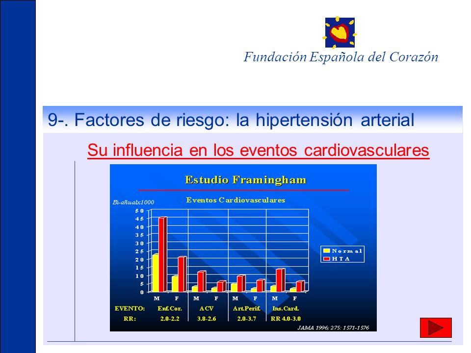 Fundación Española del Corazón 9-. Factores de riesgo: la hipertensión arterial Su influencia en los eventos cardiovasculares