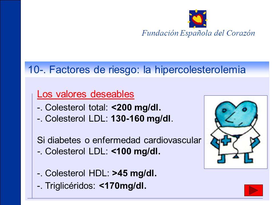10-. Factores de riesgo: la hipercolesterolemia Los valores deseables Fundación Española del Corazón -. Colesterol total: <200 mg/dl. -. Colesterol LD