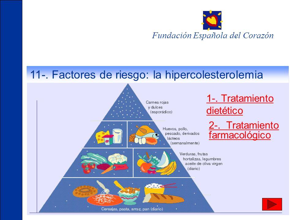 11-. Factores de riesgo: la hipercolesterolemia 1-. Tratamiento dietético 2-. Tratamiento farmacológico Fundación Española del Corazón