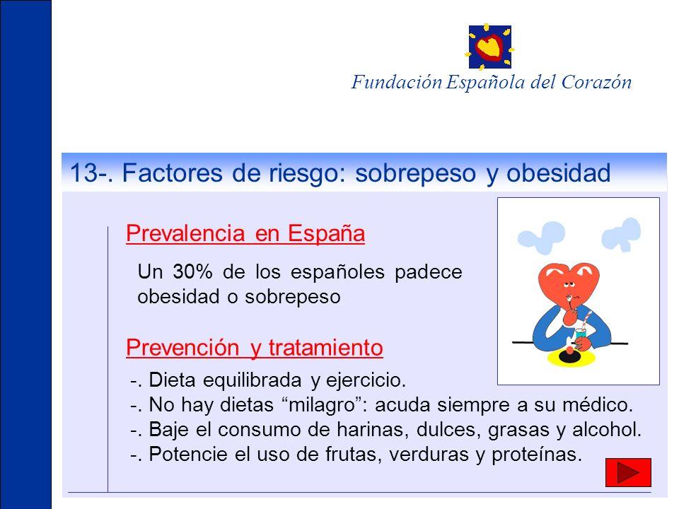 Prevalencia en España Un 30% de los españoles padece obesidad o sobrepeso Prevención y tratamiento Fundación Española del Corazón 13-. Factores de rie