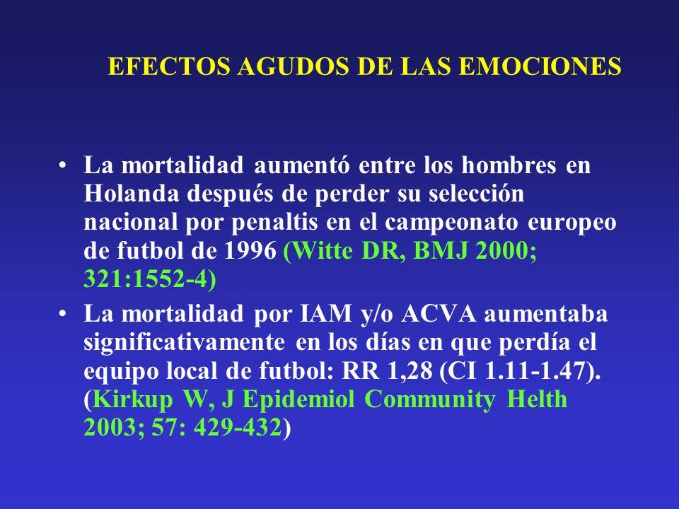 FUNCION ENDOTELIAL Y ESTRES BASALPOSTGUARDIA P<0.001 15 Médicos jóvenes antes y después de la guardia.