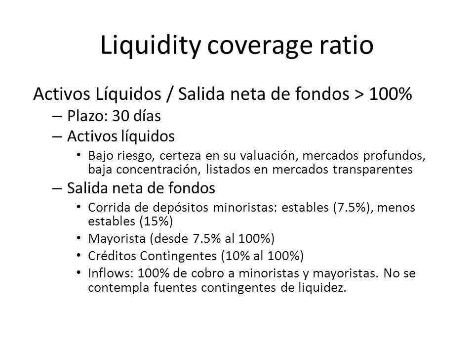Liquidity coverage ratio Activos Líquidos / Salida neta de fondos > 100% – Plazo: 30 días – Activos líquidos Bajo riesgo, certeza en su valuación, mer