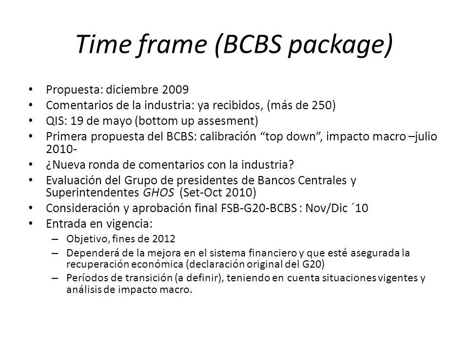 Time frame (BCBS package) Propuesta: diciembre 2009 Comentarios de la industria: ya recibidos, (más de 250) QIS: 19 de mayo (bottom up assesment) Prim