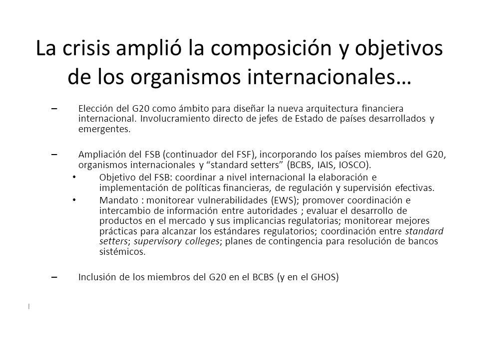 La crisis amplió la composición y objetivos de los organismos internacionales… – Elección del G20 como ámbito para diseñar la nueva arquitectura finan