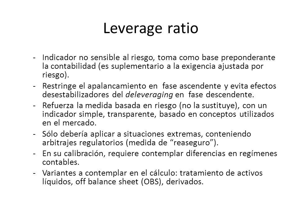Leverage ratio -Indicador no sensible al riesgo, toma como base preponderante la contabilidad (es suplementario a la exigencia ajustada por riesgo). -