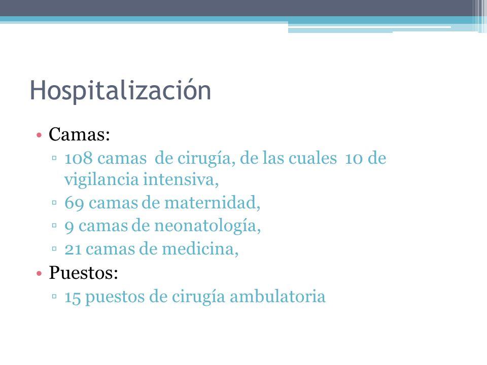 Hospitalización Camas: 108 camas de cirugía, de las cuales 10 de vigilancia intensiva, 69 camas de maternidad, 9 camas de neonatología, 21 camas de me