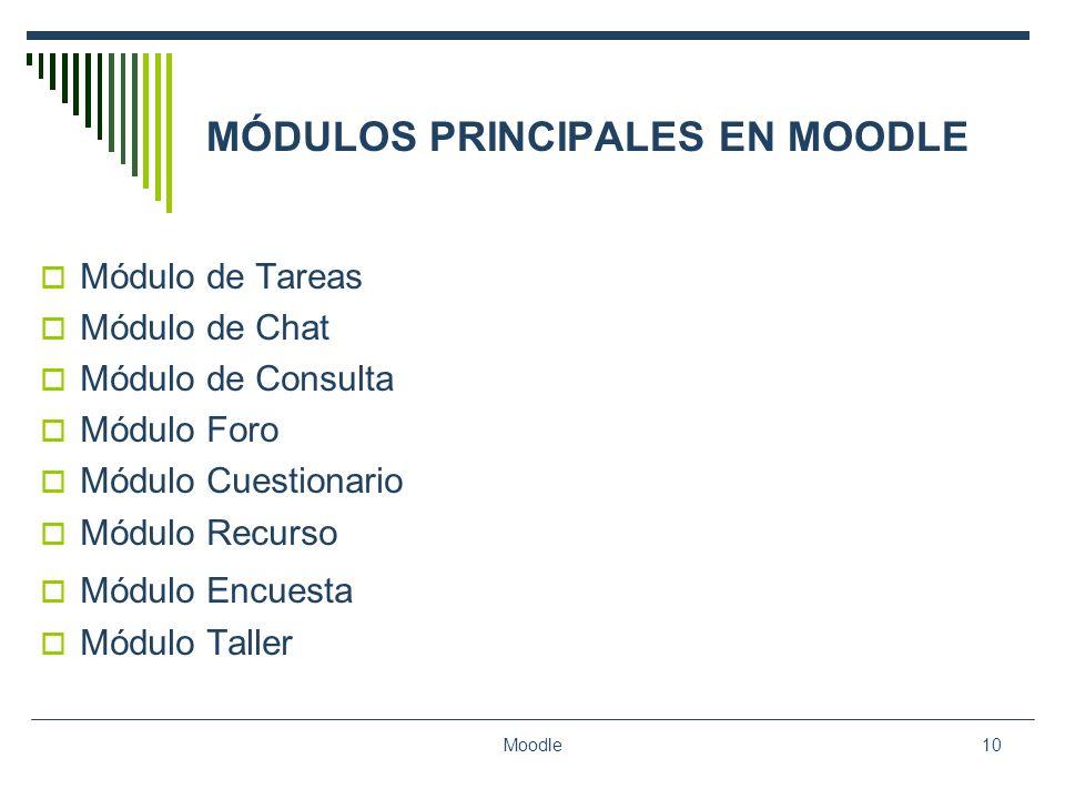 Moodle10 MÓDULOS PRINCIPALES EN MOODLE Módulo de Tareas Módulo de Chat Módulo de Consulta Módulo Foro Módulo Cuestionario Módulo Recurso Módulo Encues