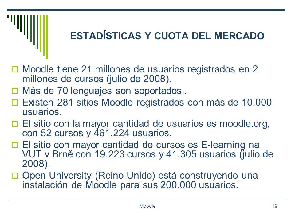 Moodle19 ESTADÍSTICAS Y CUOTA DEL MERCADO Moodle tiene 21 millones de usuarios registrados en 2 millones de cursos (julio de 2008). Más de 70 lenguaje