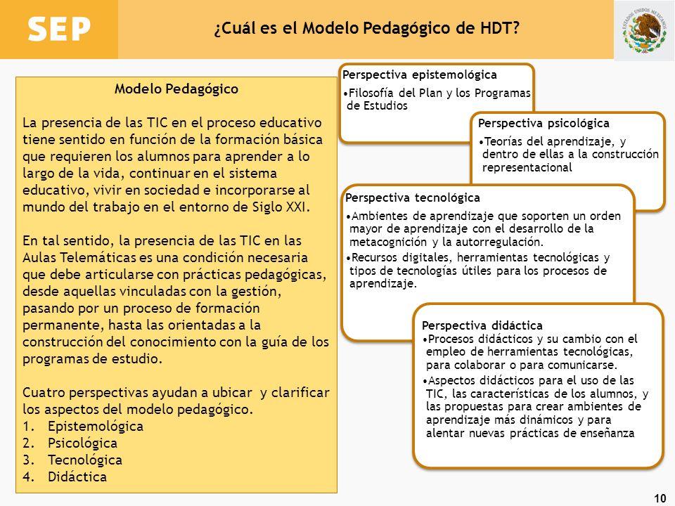 10 ¿Cuál es el Modelo Pedagógico de HDT? Modelo Pedagógico La presencia de las TIC en el proceso educativo tiene sentido en función de la formación bá