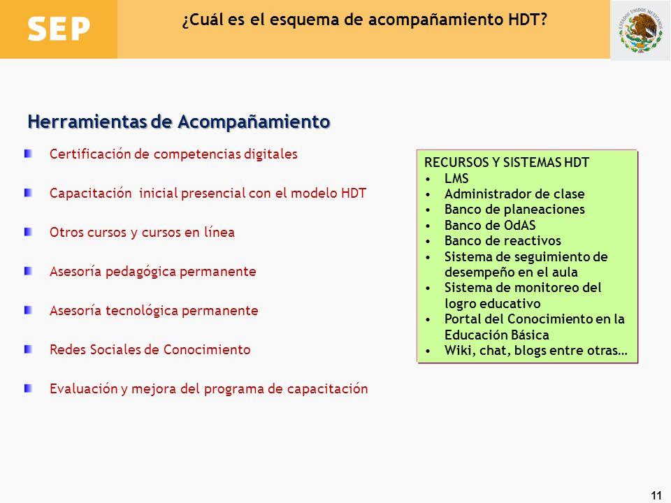 11 ¿Cuál es el esquema de acompañamiento HDT? Herramientas de Acompañamiento Certificación de competencias digitales Capacitación inicial presencial c