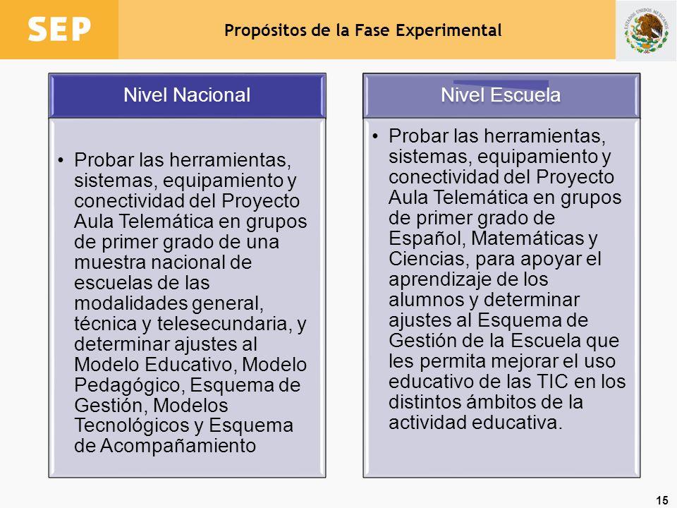 15 Nivel Nacional Probar las herramientas, sistemas, equipamiento y conectividad del Proyecto Aula Telemática en grupos de primer grado de una muestra