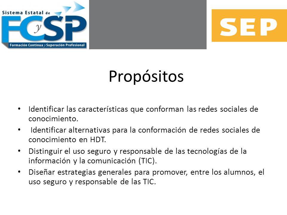 Propósitos Identificar las características que conforman las redes sociales de conocimiento.