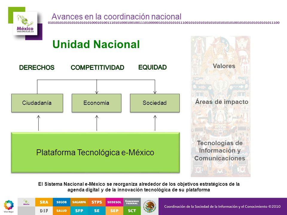 Avances en la coordinación nacional Ciudadanía Economía Sociedad Tecnologías de Información y Comunicaciones Áreas de impacto Valores El Sistema Nacio