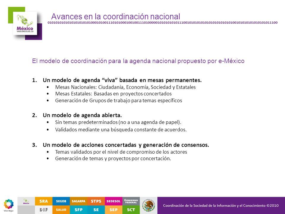 Avances en la coordinación nacional 1.Un modelo de agenda viva basada en mesas permanentes. Mesas Nacionales: Ciudadanía, Economía, Sociedad y Estatal