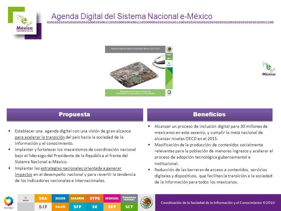 Agenda Digital del Sistema Nacional e-México Establecer una agenda digital con una visión de gran alcance para acelerar la transición del país hacia l