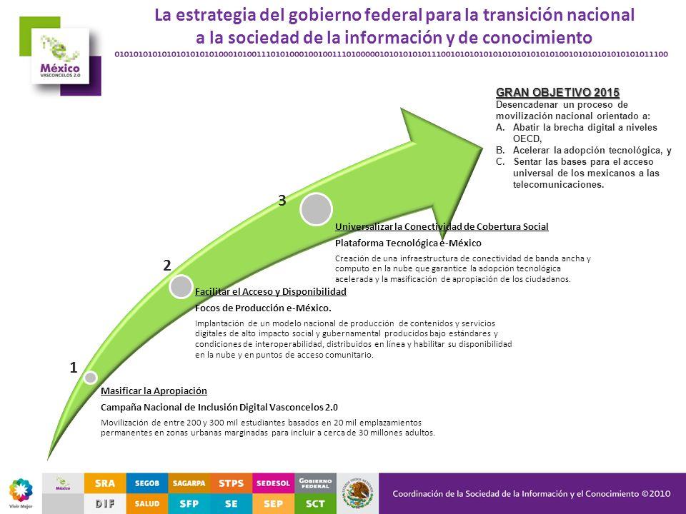 La estrategia del gobierno federal para la transición nacional a la sociedad de la información y de conocimiento Universalizar la Conectividad de Cobe