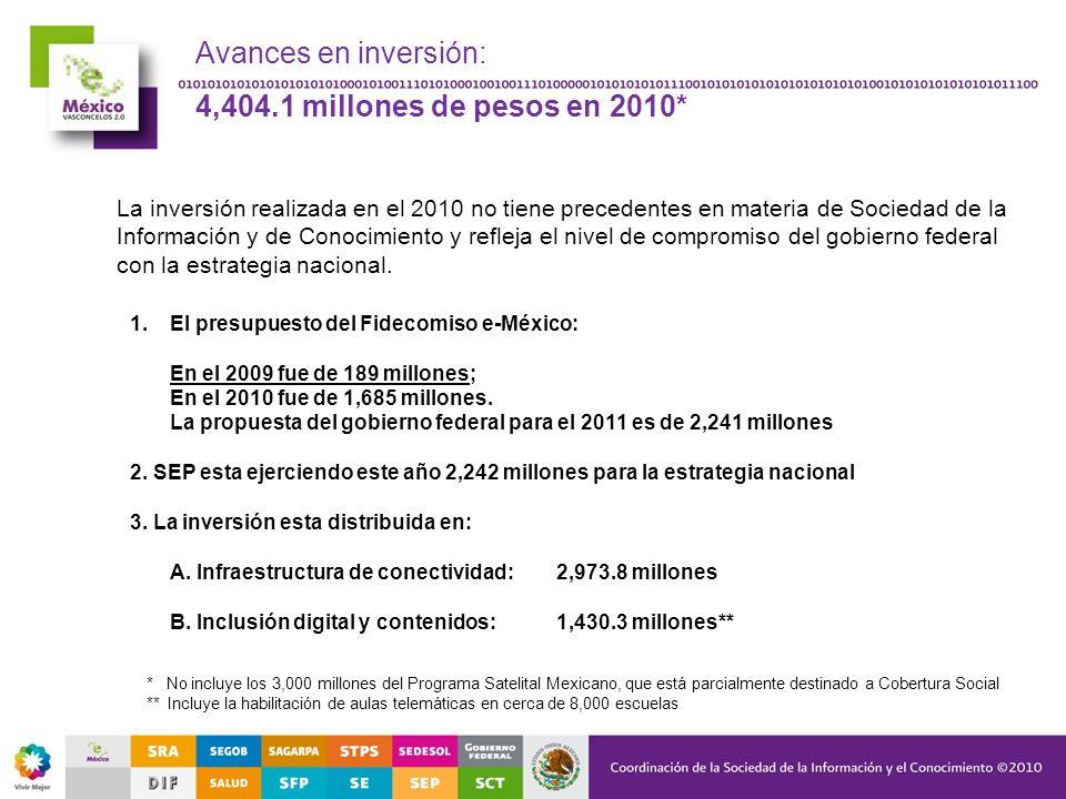 Avances en inversión: 4,404.1 millones de pesos en 2010* La inversión realizada en el 2010 no tiene precedentes en materia de Sociedad de la Informaci