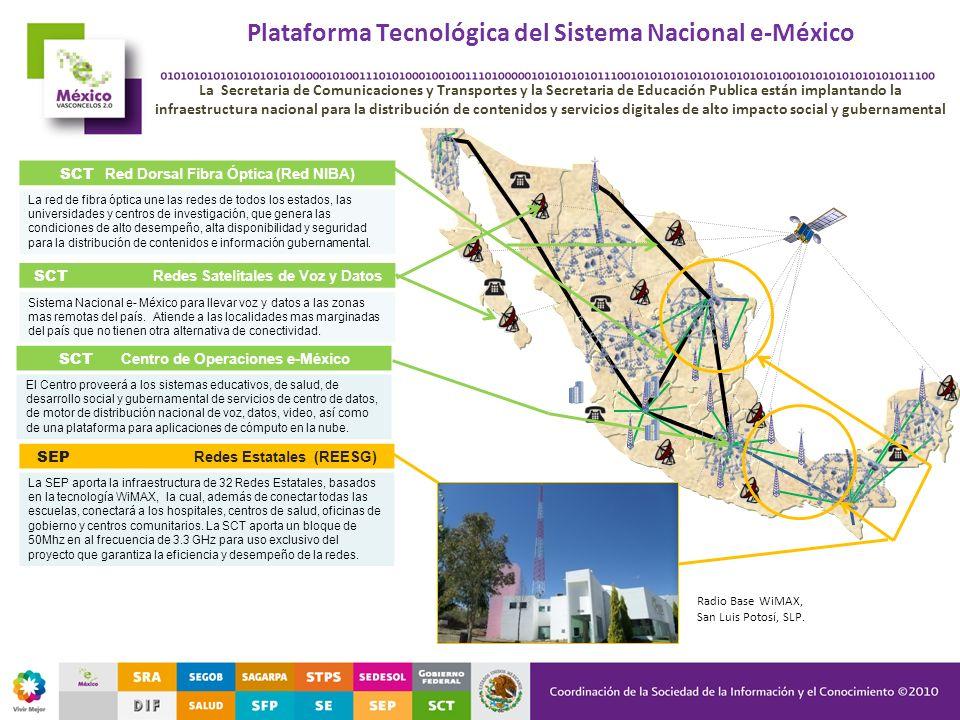 SCT Red Dorsal Fibra Óptica (Red NIBA) 2010 $1,080 mdpCFE por cuatro años Plataforma Tecnológica del Sistema Nacional e-México Proporciona banda ancha institucional y comunitaria para la distribución optimizada de contenidos, servicios y aplicaciones bajo un modelo de agregación de infraestructura de distintos actores SEP Redes Estatales (REESG) 2008-2009 $ 896 mdp8,175 Escuelas Conectadas 2010-2012 $ 3,200 mdp*77, 630 Escuelas Conectadas SCT Redes Satelitales 2010 $ 901 mdp11,000 CCD 2011 $ 1,024 mdp*12,000 CCD 2012 $ 6,250 mdp*35,000 CCD SCT Centro de Operaciones e-México 2010 $ 96 mdpMonitoreo de Redes $ 64 mdpPrimera Etapa CO * Sujeto a aprobación Cámara de Diputados