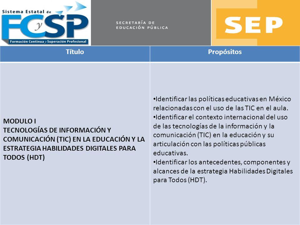 TítuloPropósitos MODULO I TECNOLOGÍAS DE INFORMACIÓN Y COMUNICACIÓN (TIC) EN LA EDUCACIÓN Y LA ESTRATEGIA HABILIDADES DIGITALES PARA TODOS (HDT) Ident