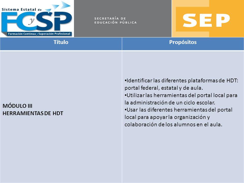 TítuloPropósitos MÓDULO III HERRAMIENTAS DE HDT Identificar las diferentes plataformas de HDT: portal federal, estatal y de aula. Utilizar las herrami