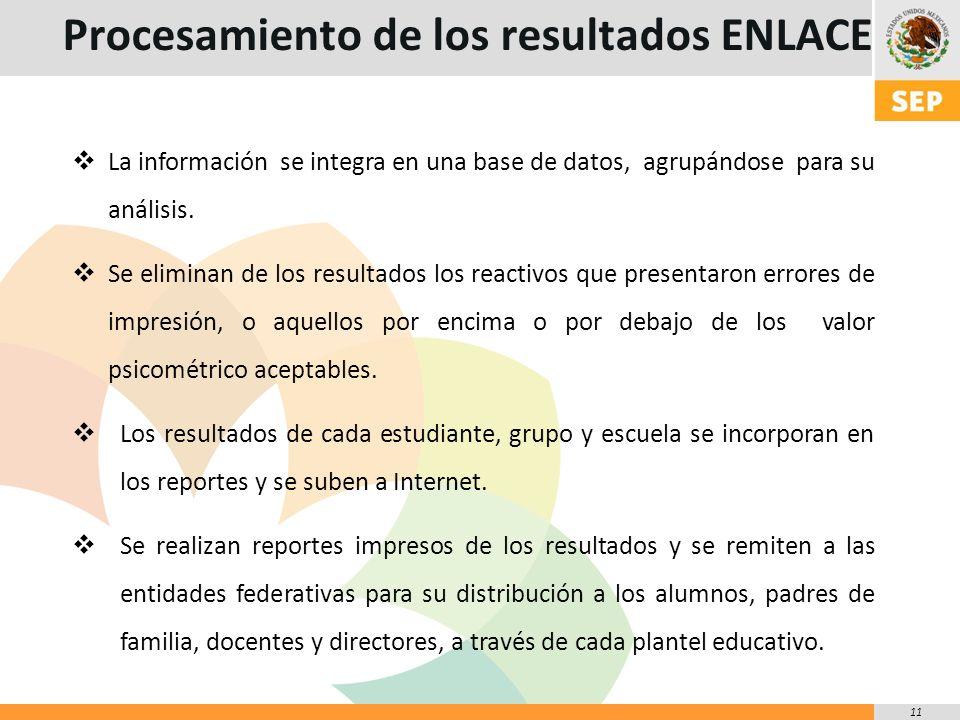 11 Procesamiento de los resultados ENLACE La información se integra en una base de datos, agrupándose para su análisis.