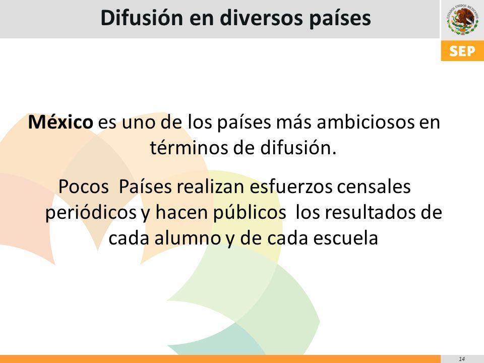 14 Difusión en diversos países México es uno de los países más ambiciosos en términos de difusión.