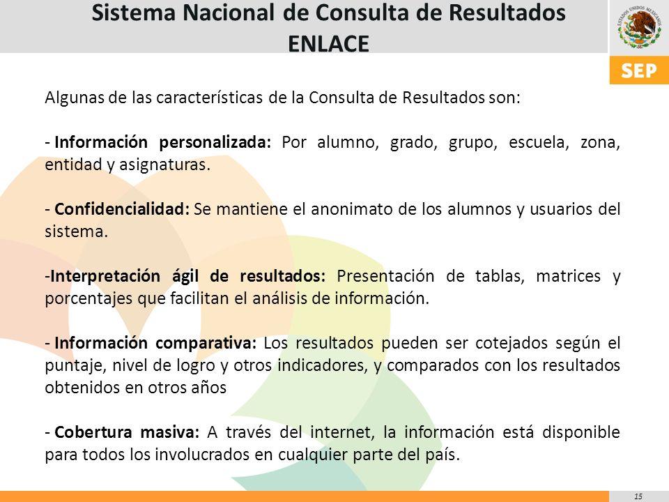 15 Sistema Nacional de Consulta de Resultados ENLACE Algunas de las características de la Consulta de Resultados son: - Información personalizada: Por alumno, grado, grupo, escuela, zona, entidad y asignaturas.