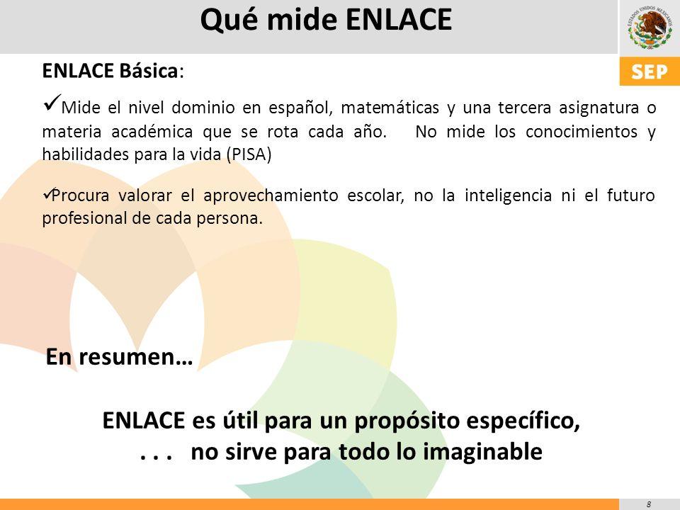 8 ENLACE Básica: Mide el nivel dominio en español, matemáticas y una tercera asignatura o materia académica que se rota cada año.