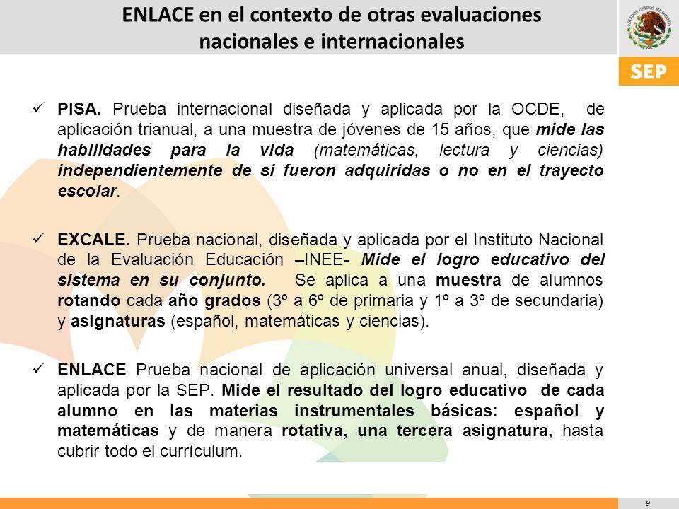 9 ENLACE en el contexto de otras evaluaciones nacionales e internacionales PISA.