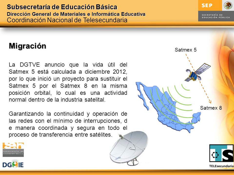 Subsecretaría de Educación Básica Dirección General de Materiales e Informática Educativa Migración Satmex 5 La DGTVE anuncio que la vida útil del Sat