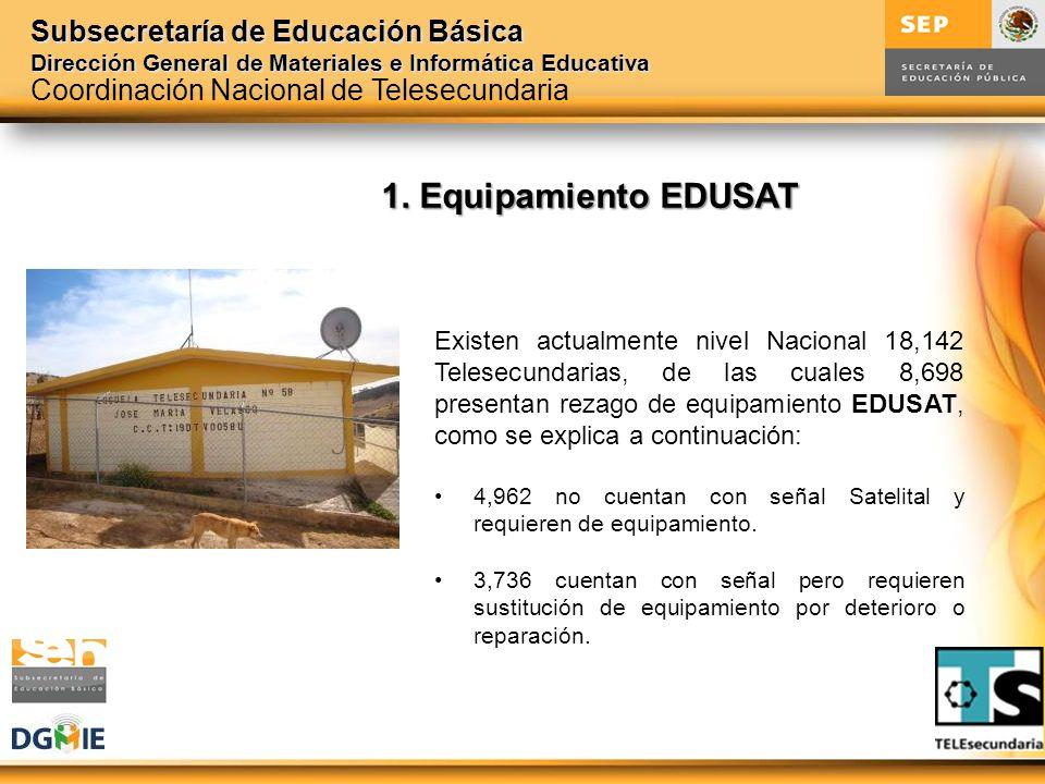 Subsecretaría de Educación Básica Dirección General de Materiales e Informática Educativa 1. Equipamiento EDUSAT Existen actualmente nivel Nacional 18