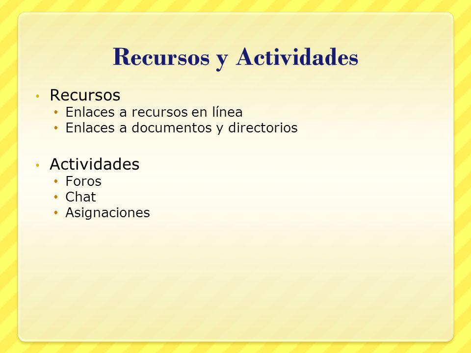 Recursos y Actividades Recursos Enlaces a recursos en línea Enlaces a documentos y directorios Actividades Foros Chat Asignaciones