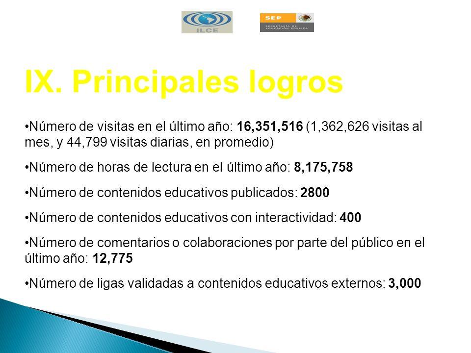 IX. Principales logros Número de visitas en el último año: 16,351,516 (1,362,626 visitas al mes, y 44,799 visitas diarias, en promedio) Número de hora