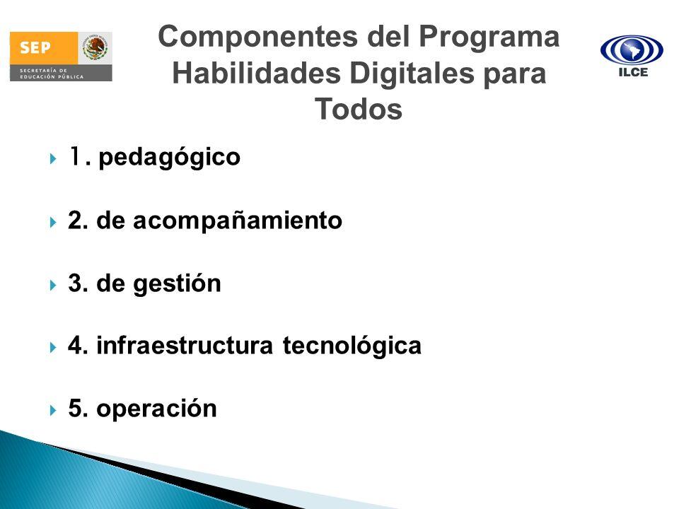 1. pedagógico 2. de acompañamiento 3. de gestión 4. infraestructura tecnológica 5. operación Componentes del Programa Habilidades Digitales para Todos