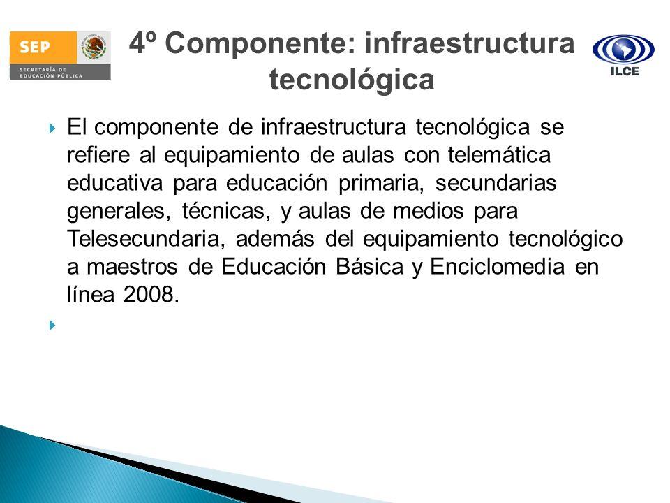 El componente de infraestructura tecnológica se refiere al equipamiento de aulas con telemática educativa para educación primaria, secundarias general
