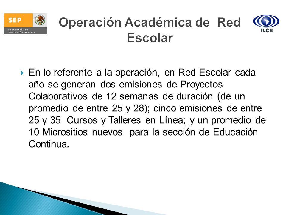 En lo referente a la operación, en Red Escolar cada año se generan dos emisiones de Proyectos Colaborativos de 12 semanas de duración (de un promedio