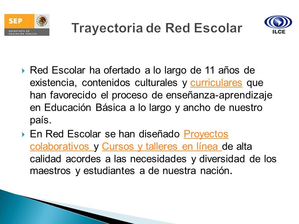 Red Escolar ha ofertado a lo largo de 11 años de existencia, contenidos culturales y curriculares que han favorecido el proceso de enseñanza-aprendiza