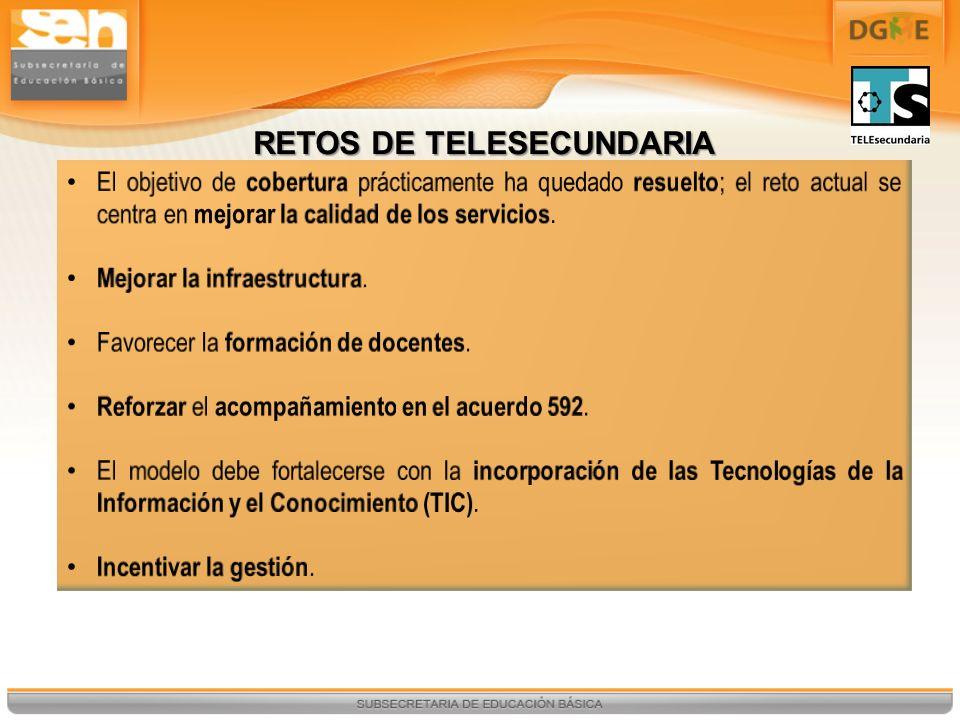 RETOS DE TELESECUNDARIA
