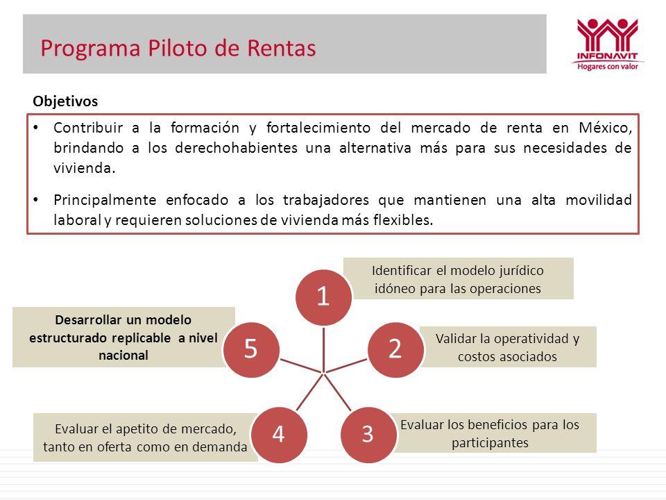 Programa Piloto de Rentas Objetivos Contribuir a la formación y fortalecimiento del mercado de renta en México, brindando a los derechohabientes una a