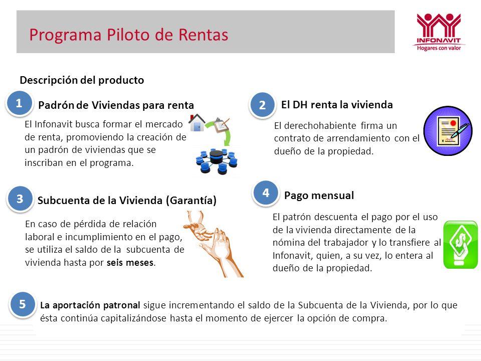 Padrón de Viviendas para renta Programa Piloto de Rentas Descripción del producto El Infonavit busca formar el mercado de renta, promoviendo la creaci