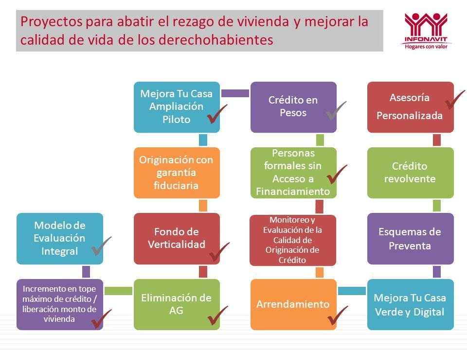 Descripción del Producto Otorgamiento de una línea de crédito para adquisición de vivienda.