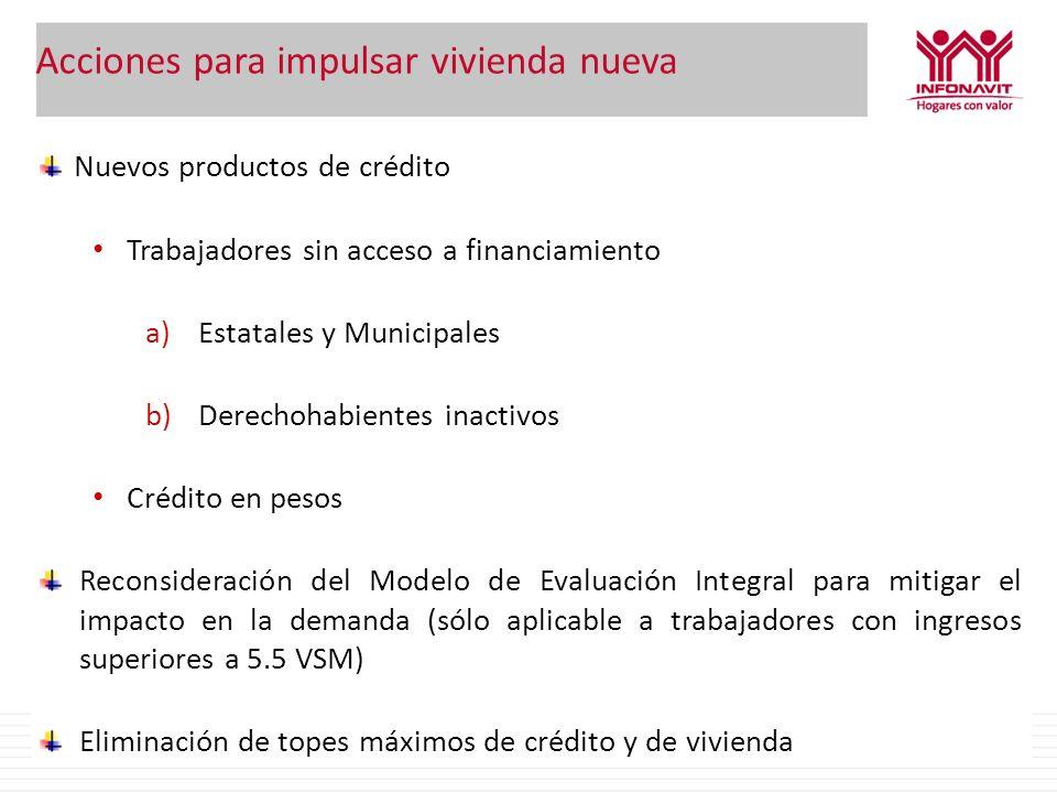 Acciones para impulsar vivienda nueva Nuevos productos de crédito Trabajadores sin acceso a financiamiento a)Estatales y Municipales b)Derechohabiente