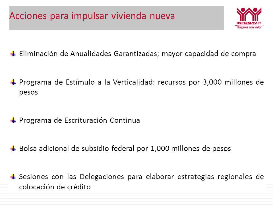 El pasado 28 de junio, la SEDATU anunció una ampliación presupuestal de 1,500 mdp al programa Ésta es tu Casa de la Conavi: Adquisición de vivienda nueva: 1,000 mdp Ampliación y mejora: 500 mdp A finales del mes de julio la Conavi publicó la distribución de los 1,000 millones de pesos asignados a derechohabientes del Infonavit que ejerzan su crédito y que cumplan con las reglas de operación de dicha Comisión.