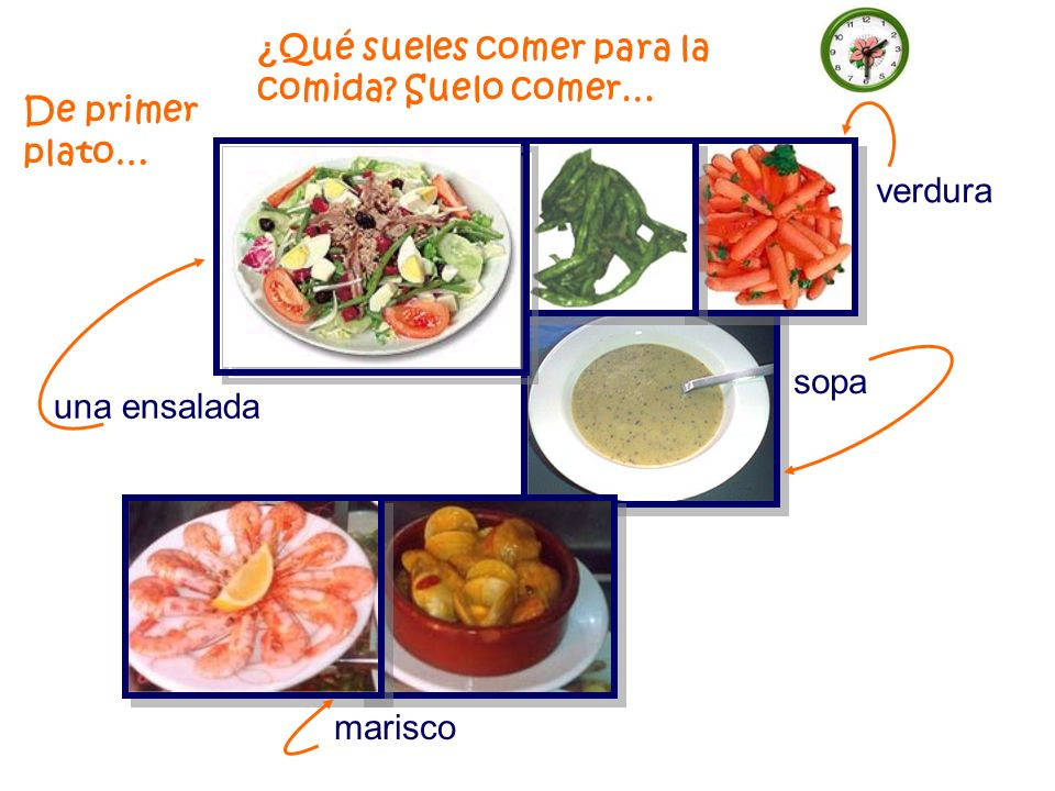 ¿ Qué sueles comer para la comida? Suelo comer… una ensalada verdura sopa marisco De primer plato…