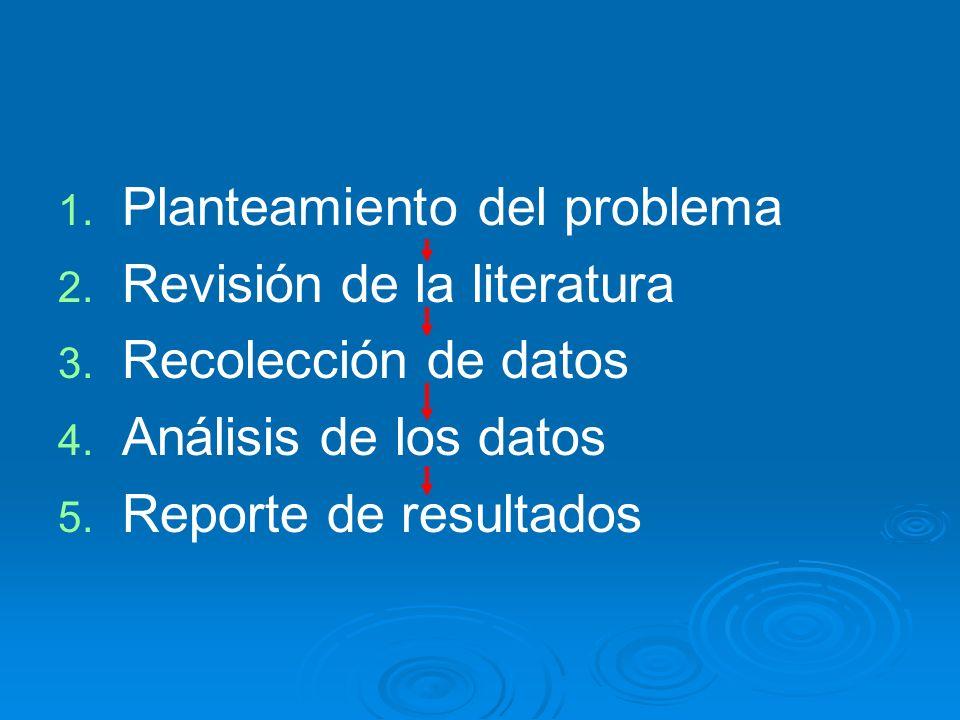 1. 1. Planteamiento del problema 2. 2. Revisión de la literatura 3. 3. Recolección de datos 4. 4. Análisis de los datos 5. 5. Reporte de resultados